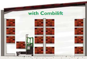 With_Combilift